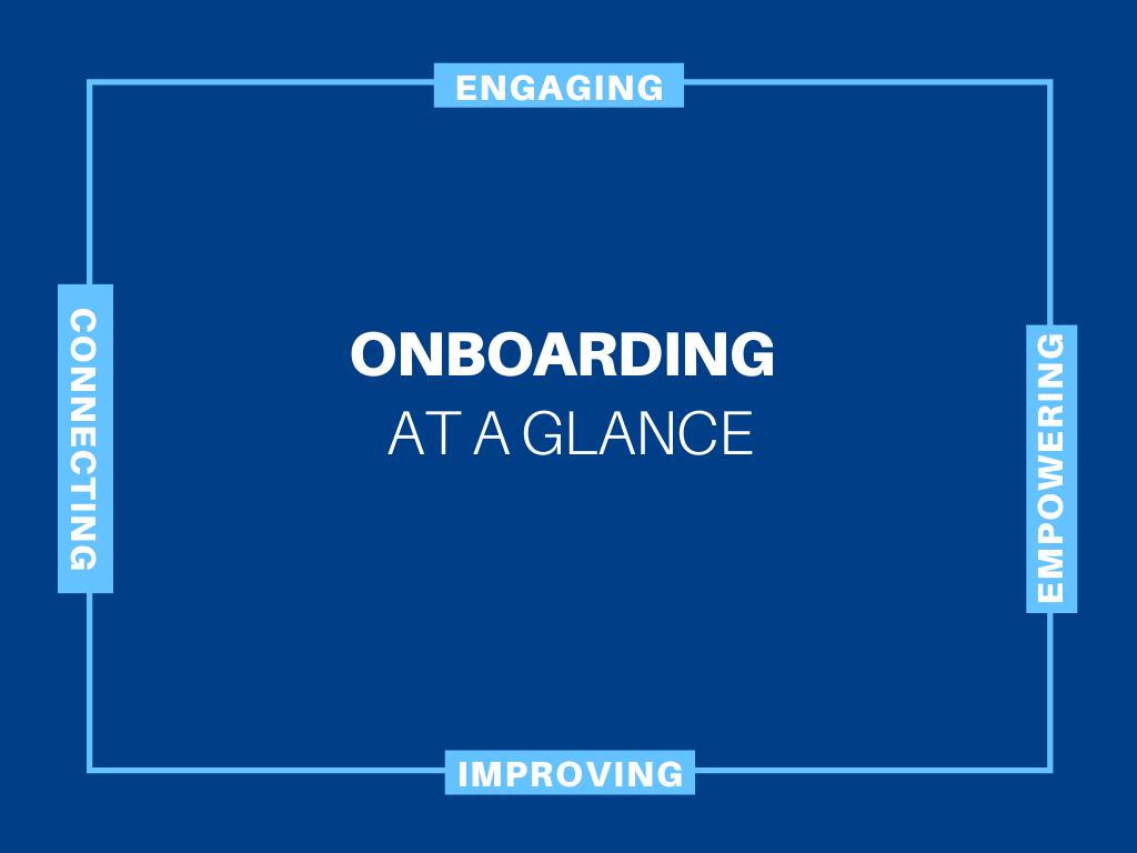 Onboarding at Western is engaging, connecting, empowering and improving